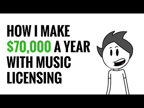 The Ultimate Music Licensing Directory