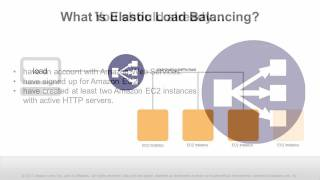 Getting Started with Elastic Load Balancing
