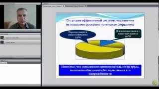 Эффективный менеджмент (презентация)