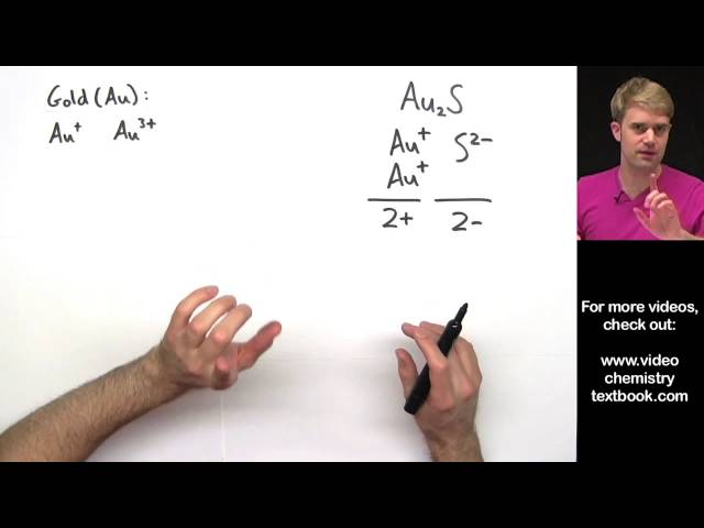 Transition Metal Chemistry   The Art of Science