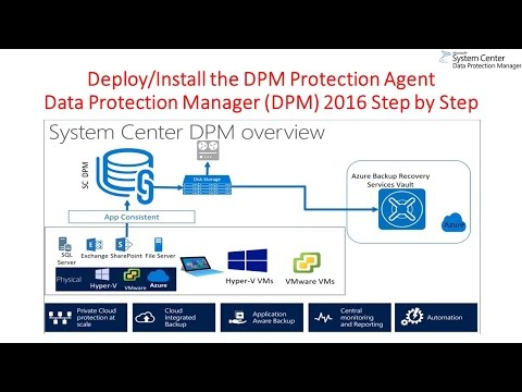 Deploy/Install the DPM Protection Agent Data Protection Manager DPM 2016 Step by Step