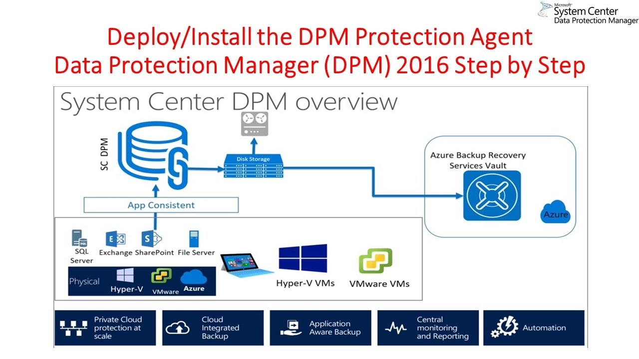 How do I build data protection policies in SCDPM 2016?