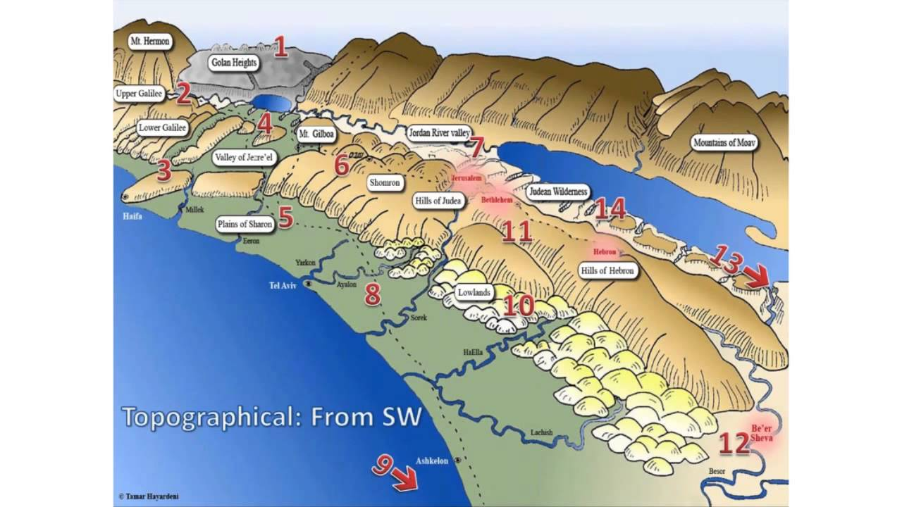 Virtual Israel Touring   Topography   YouTube