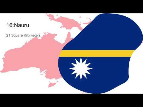 Oceanian Countries Size Comparison
