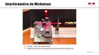 22.3 Mesure de la vitesse de la lumière (miroir en rotation)