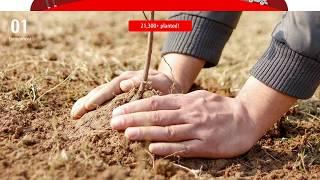 Corporate Social Responsibility bij Fujitsu