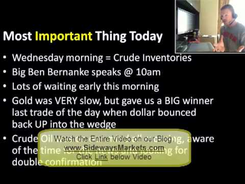 Technical and Fundamental Analysis day trading crude oil inventories news