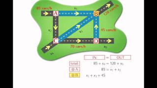 02-1 Applications of systems of linear equations: traffic flow