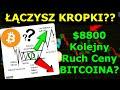Bitcoin Cena - Ciekawy moment na wykresie - YouTube
