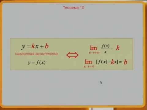 Лекция 16: Асимптоты графика функции