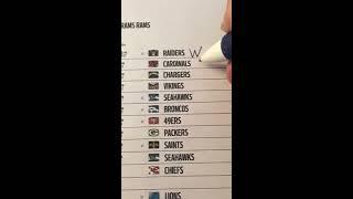 Rams 2018 Schedule Win/Loss Predictions