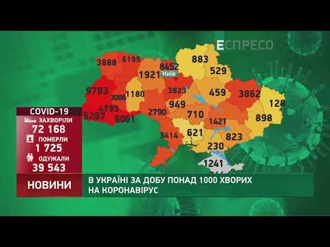 Коронавирус в Украине: статистика за 2 августа