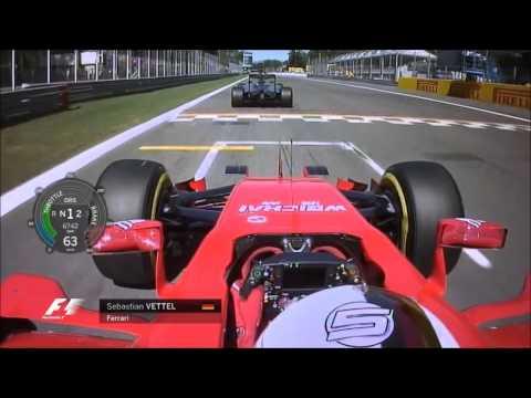 2015 Italian GP in a Nutshell