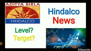 Hindalco Share News | Target Price | Buy | Sell | Hold | Share Market News | Long Term Investment