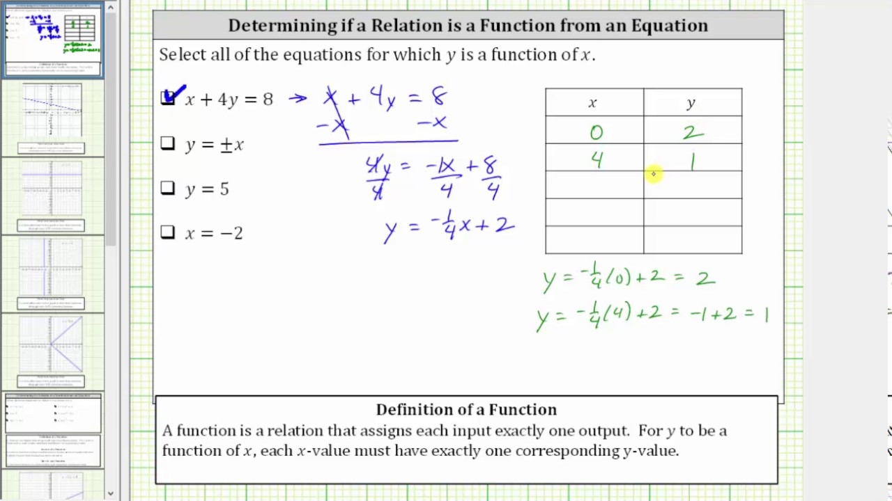 determine if an equation represents a function (basic with