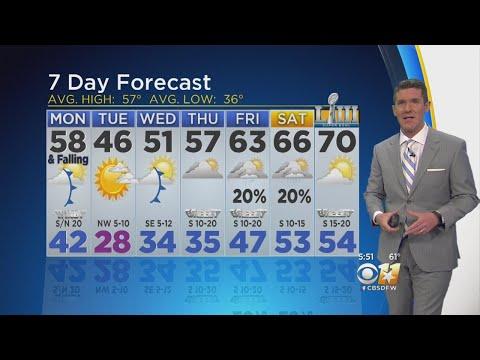 Jeff Jamison's Weather Forecast – Texas Alerts