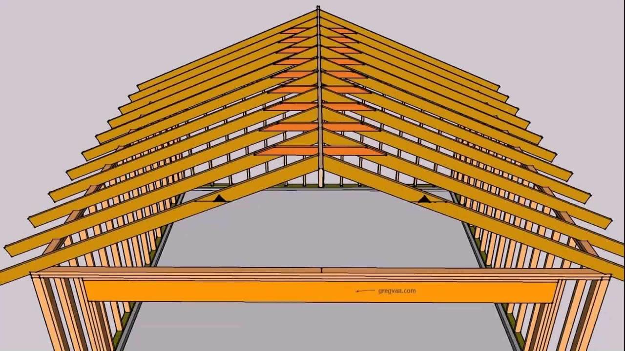 Strengthening Floor Joists For Loft Conversion Carpet