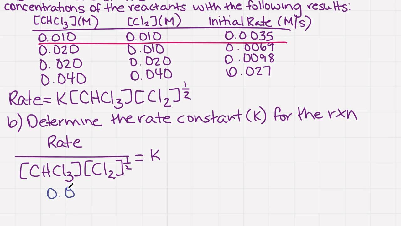 how to calculate the rate constant of a reaction