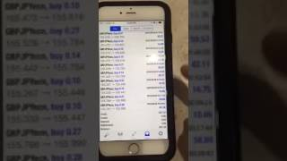 Fusion Trader All Profit | Hands Free Forex Trading | iML Proof | Mirror Trader