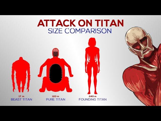 Attack on Titan Size Comparison