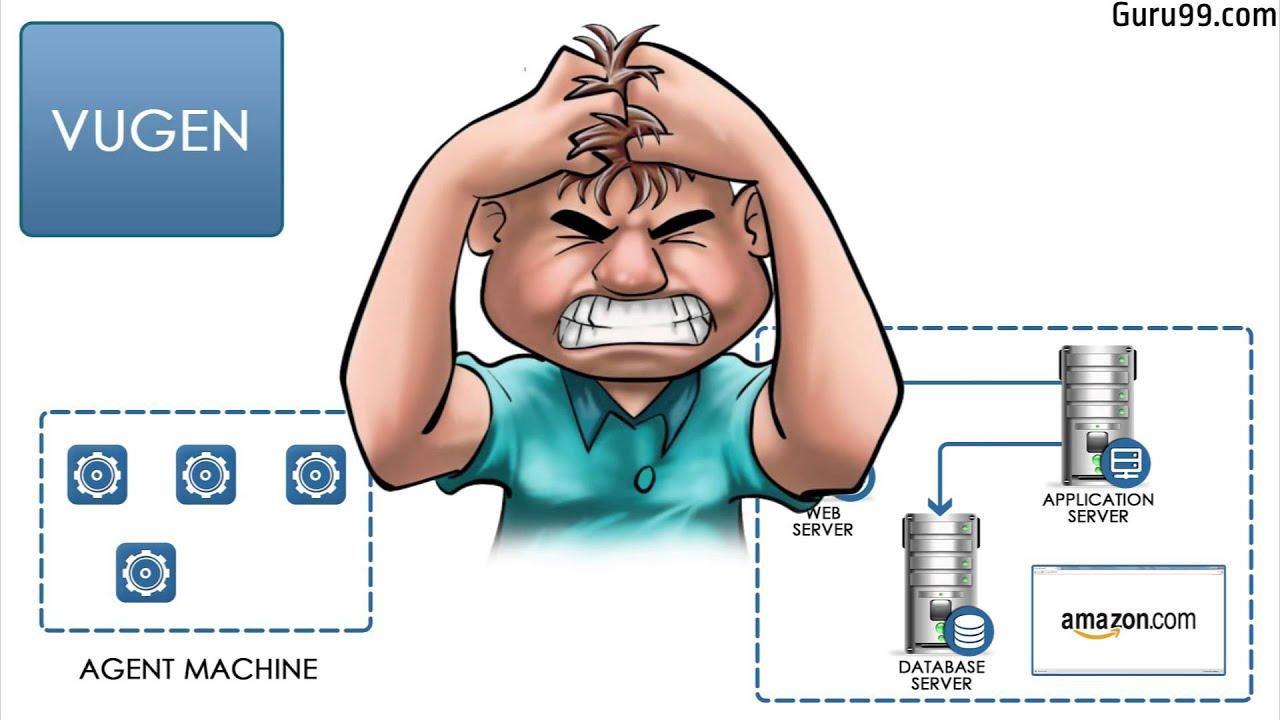 what is loadrunner tutorial  what is loadrunner tutorial 1