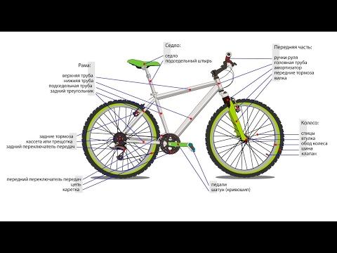 Устройство велосипеда для начинащих