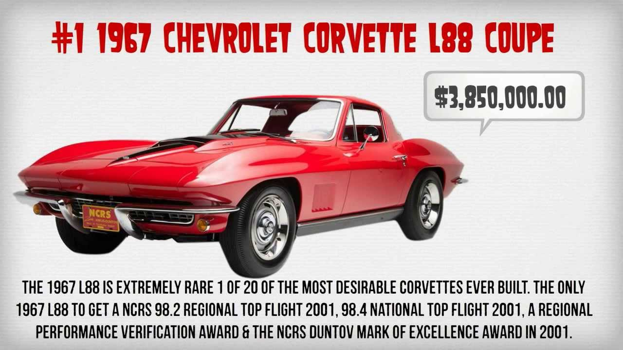 Most Expensive Chevys at Barrett-Jackson Scottsdale 2014 - YouTube