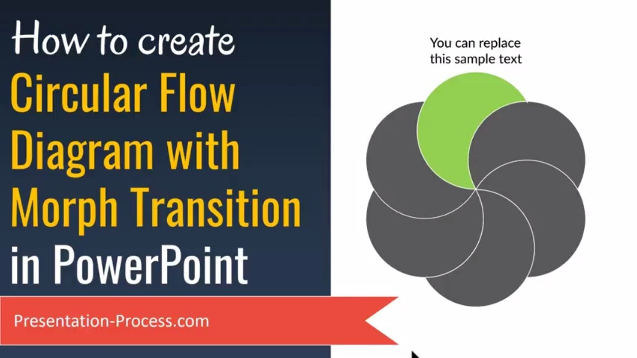 Powerpoint morph transition for circular flow diagram youtube powerpoint morph transition for circular flow diagram ccuart Gallery