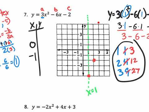 V4 graphing parabolas worksheet explained - YouTube