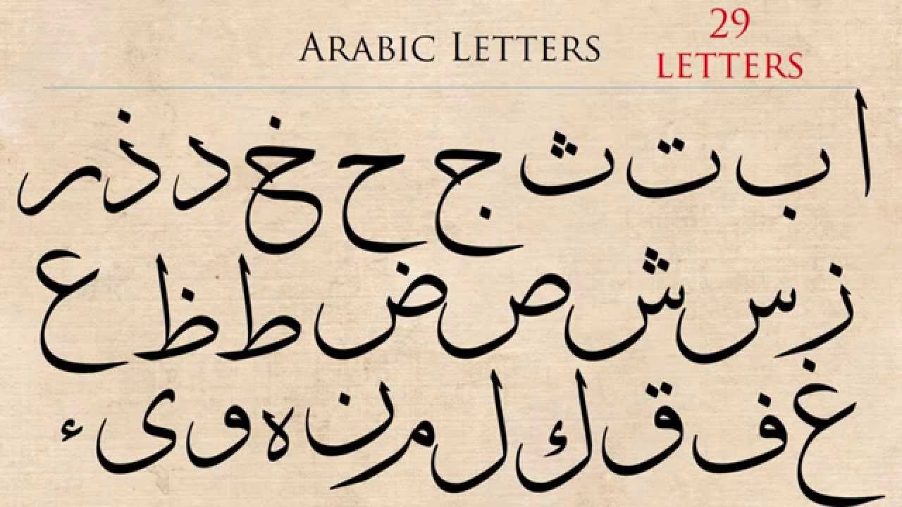 Learn The Arabic Alphabets
