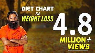 7 दिनो में मोटापा कम करने का डाइट चार्ट | स्वामी रामदेव