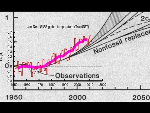 Climate Change Predictions Made 30 Years Ago Prove Accurate
