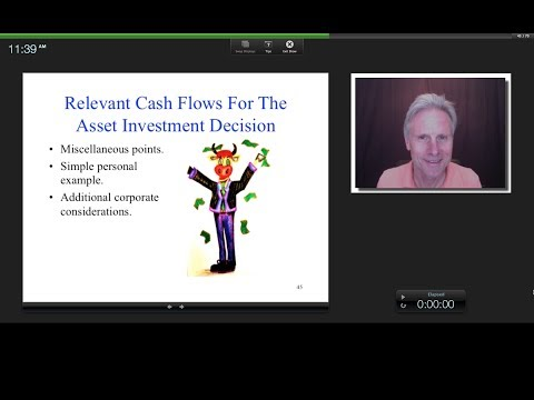 The Asset Investment Decision (Capital Budgeting), James Tompkins