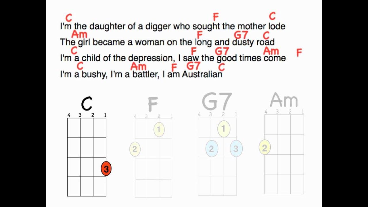 I Am Australian Uke Chords Youtube