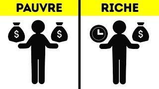 Seras-tu Riche un Jour ou Vas-tu Rester Pauvre ?