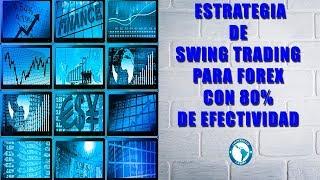ESTRATEGIA DE SWING TRADING  PARA FOREX CON 80% DE EFECTIVIDAD
