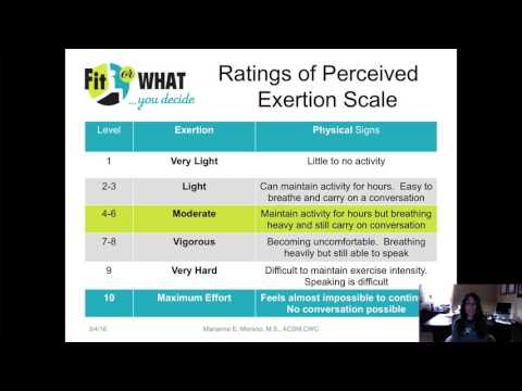 How to Determine Exercise Intensity