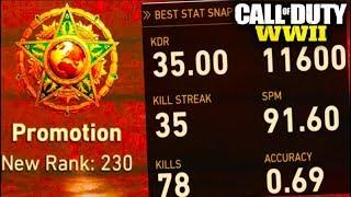 WW2 - LEVEL 230 (My Stats)