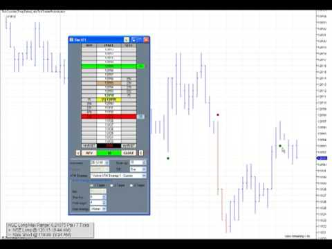 Day Trading 30 Year bonds -Live