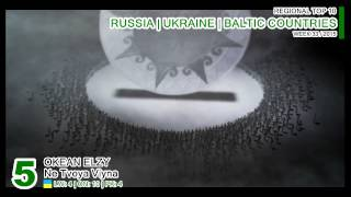 RUSSIA | UKRAINE | BALTIC COUNTRIES Top 10 (week 33 / 2015)