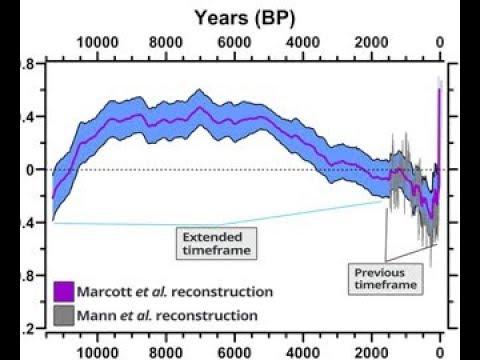 20,000 Years of Global Temperatures: Asst. Prof Shaun Marcott (June 2015)