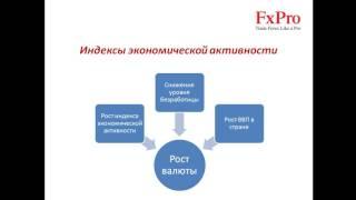 Урок 21 Механизм влияния фундаментальных факторов на стоимость валюты. Видео обучение Форекс