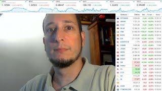 Punto 9 - Noticias Forex del 18 de Septiembre 2019 FOMC