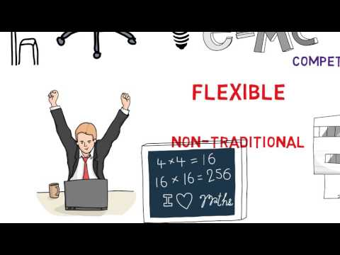 INTP - The Architect -  MBTI The Myers & Briggs 16 Personality Types (Personality Test) ANIMATION