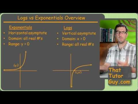 Graphing Logs vs Exponentials - Tricks from a Tutor - ThatTutorGuy.com