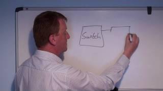 Packet Analyzer :: Wireshark