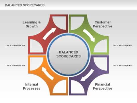 balanced scorecard diagram for powerpoint by poweredtemplate com    balanced scorecard diagram for powerpoint by poweredtemplate com