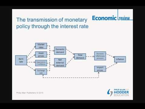Economic Review 33.4 Transmission of monetary policy