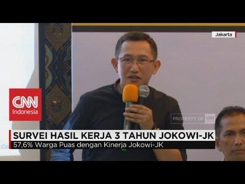 Bila Pilpres Sekarang, Siapa Juara, Jokowi Atau Prabowo ? - 3 Tahun Jokowi-JK