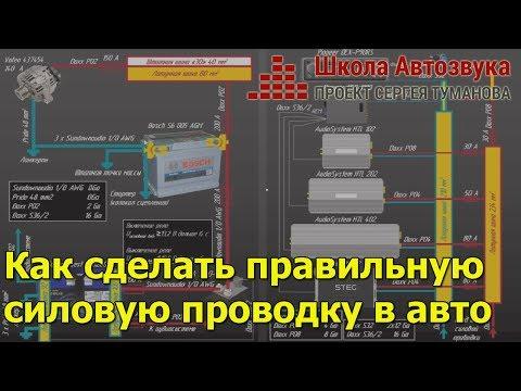 Как сделать правильную силовую проводку для аудиосистемы в авто